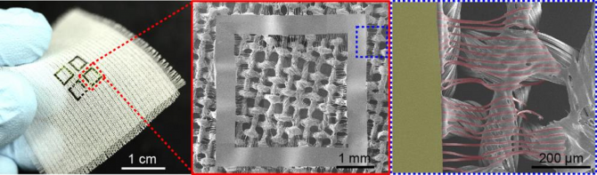 섬모구조를 이용해 직물 위에 부착한 박막형 폴리이미드 기판(왼쪽). 이를 확대한 주사현미경 이미지(가운데). 박막형 폴리이미드 기판 주변에 형성시킨 섬모의 주사현미경 이미지(오른쪽)    - 광주과학기술원 제공